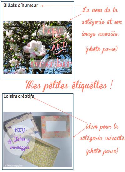 menu image perso
